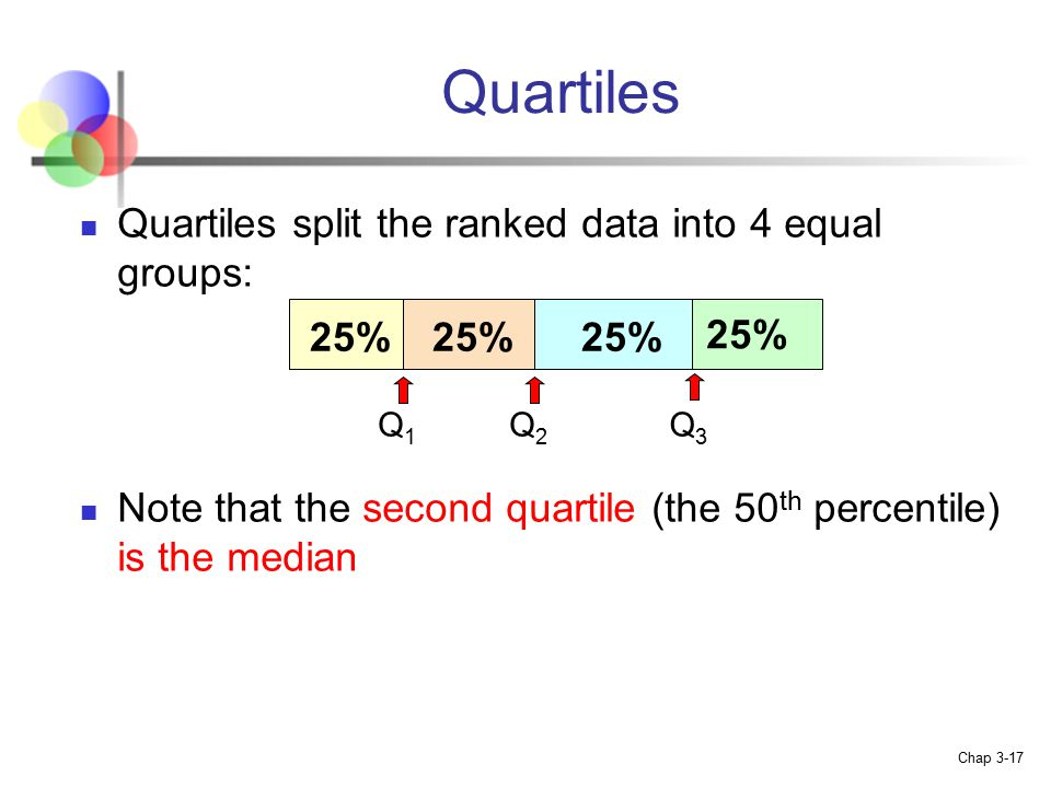how to find the quartiles in excel