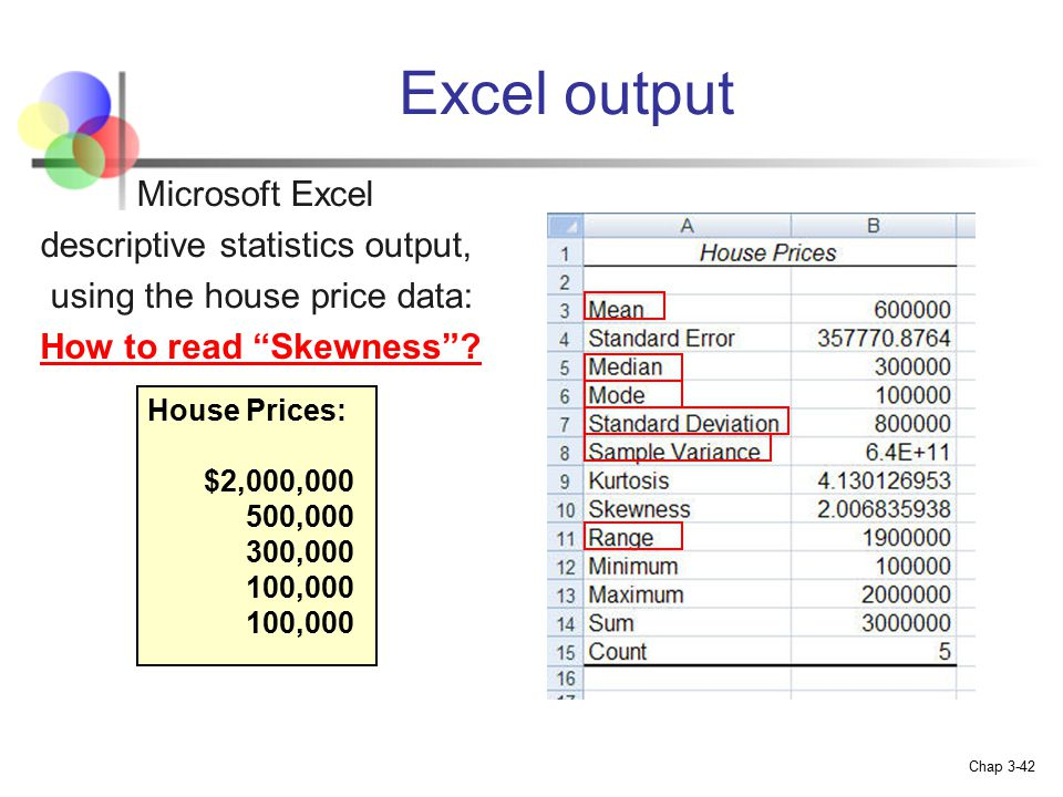descriptive statistics using excel essay Use the individual methodology findings template to complete the descriptive statistics place this order or a similar order with all round essays today and get an amazing discount share this:.
