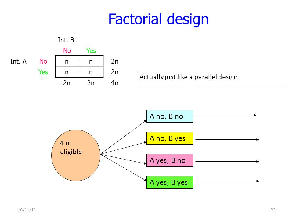 Bios 101 Lecture 3: Experimental Designs - ppt download