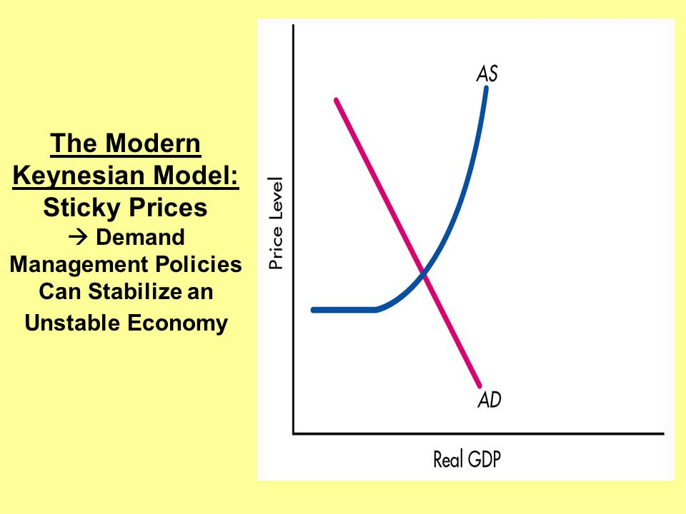 The Modern Keynesian Model: Sticky Prices  Demand Management Policies Can Stabilize an Unstable Economy