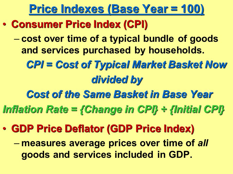 Price Indexes (Base Year = 100)