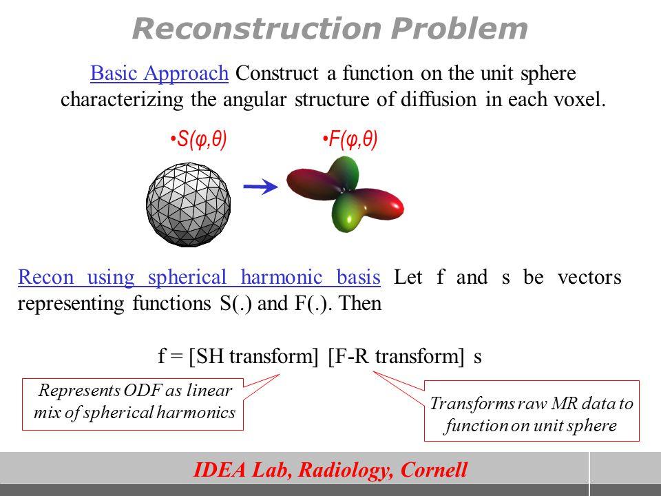 Reconstruction Problem