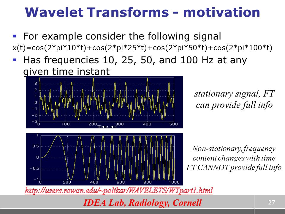 Wavelet Transforms - motivation