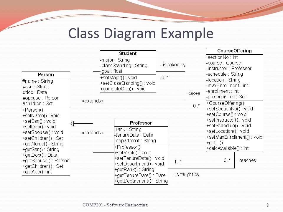 software engineering comp ppt video online download
