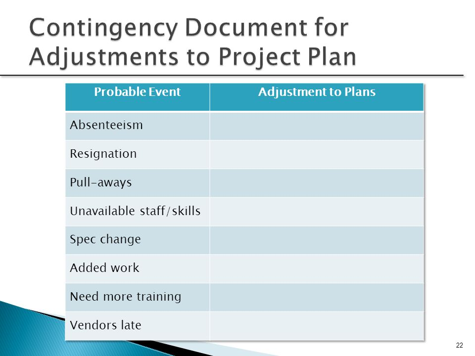 Contingency Document for Adjustments to Project Plan