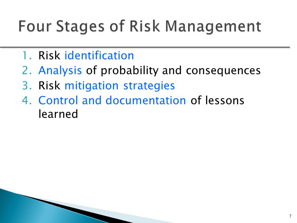 Four Stages of Risk Management