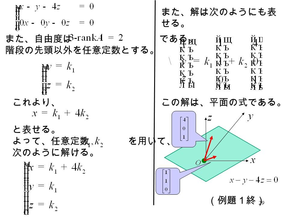 また、解は次のようにも表せる。 また、自由度は である。 階段の先頭以外を任意定数とする。 これより、 この解は、平面の式である。 と表せる。 よって、任意定数 を用いて、