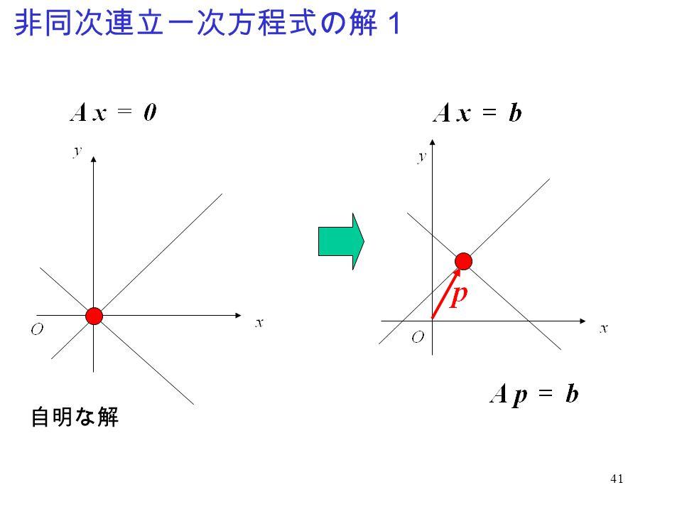 非同次連立一次方程式の解1 自明な解