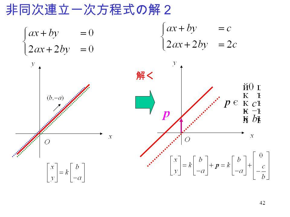 非同次連立一次方程式の解2 解く