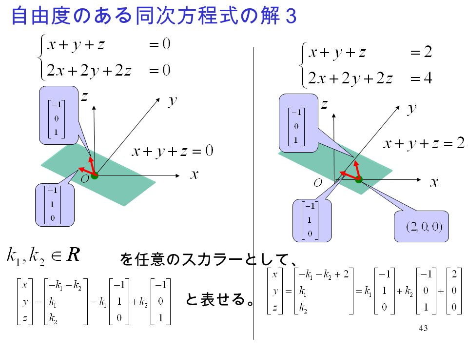 自由度のある同次方程式の解3 を任意のスカラーとして、 と表せる。