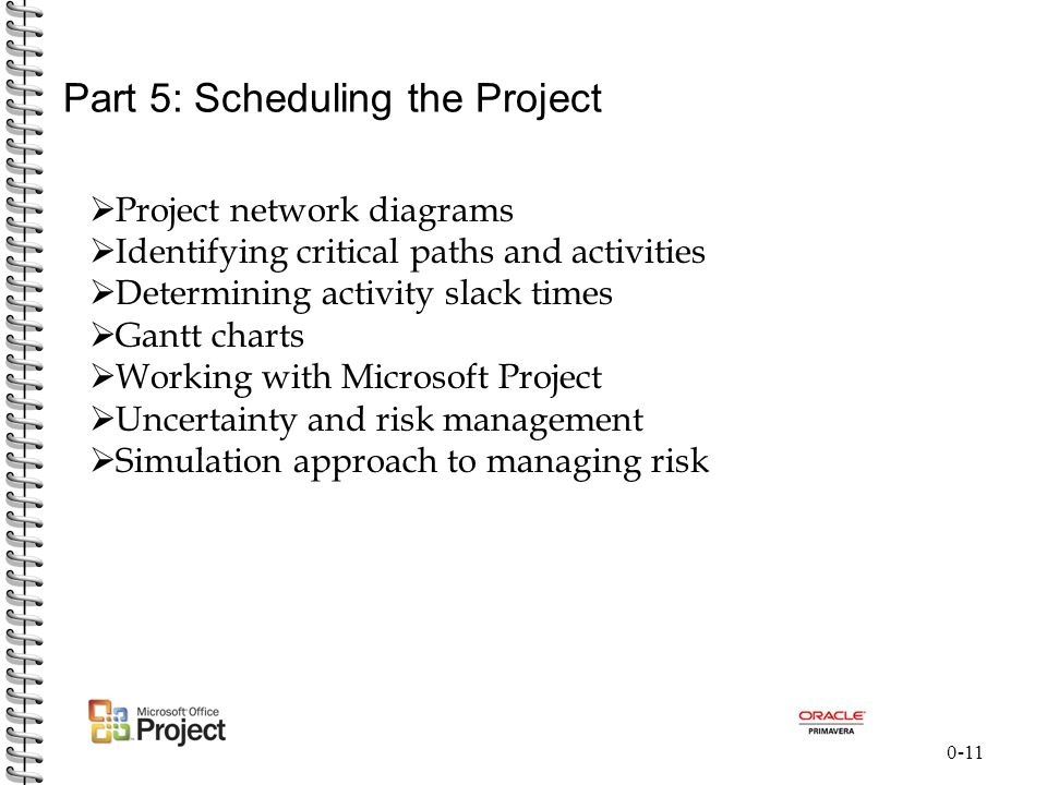 Part 5: Scheduling the Project