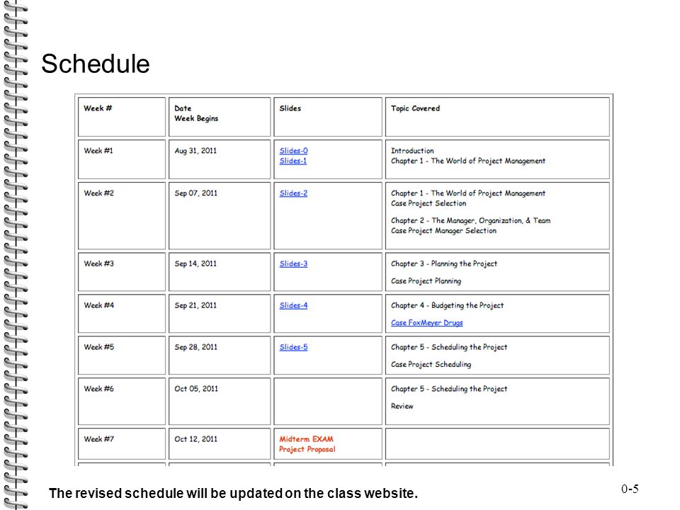 Schedule The revised schedule will be updated on the class website.