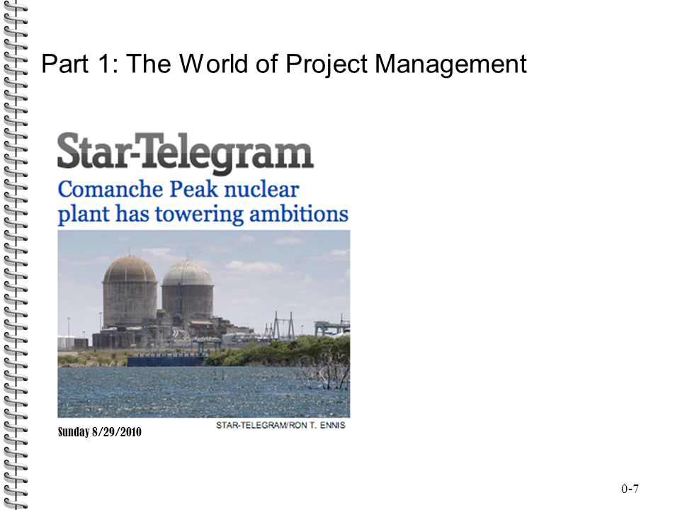 Part 1: The World of Project Management
