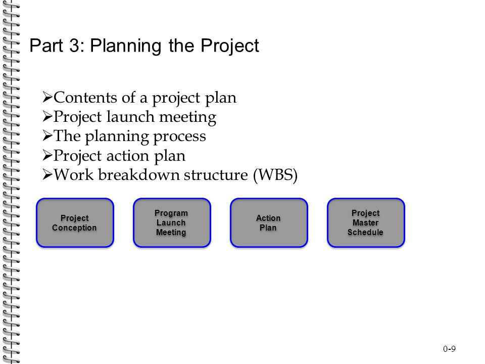 Part 3: Planning the Project