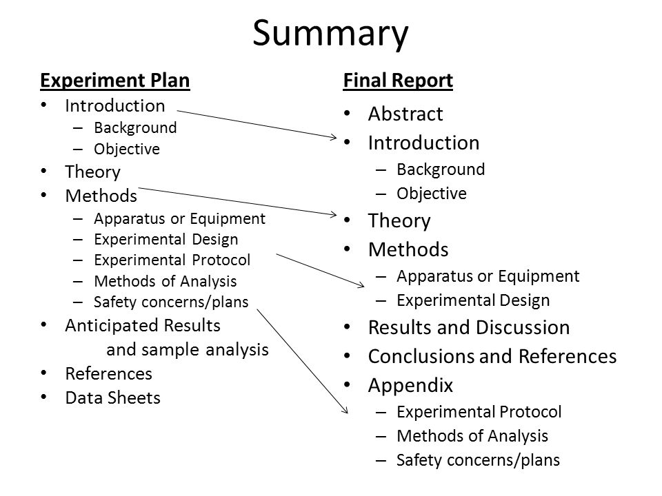Lecture 6 report structure ppt download for How to plan and design an experiment