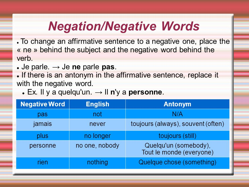 Negation/Negative Words