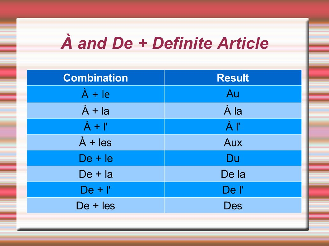 À and De + Definite Article