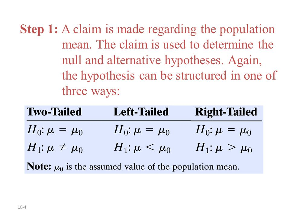 a hypothesis is a claim A scientific hypothesis or claim meet the following criteria (1) the hypothesis or claim must be falsifiable and testable there must have criteria to tell if your claim is likely to be.
