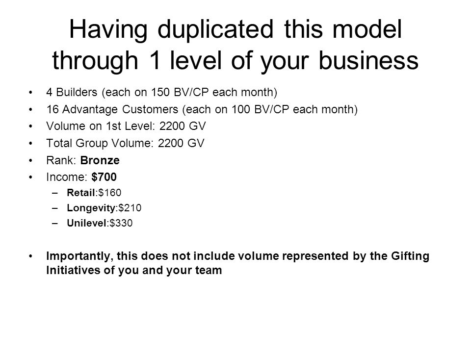 Having duplicated this model through 1 level of your business