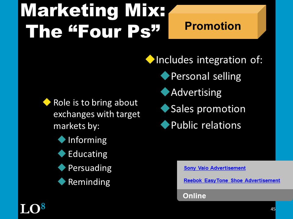 the four ps in marketing Purdue extension ec-730 marketing's four p's: first steps for new entrepreneurs cole ehmke, joan fulton, and jayson lusk department of agricultural economics.