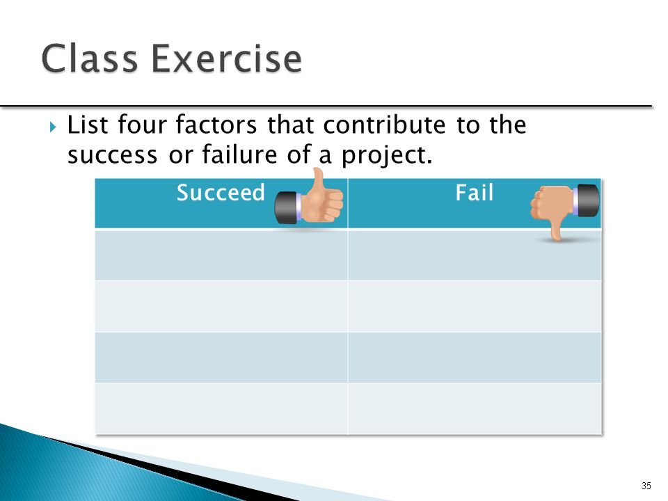 factors that contributed to the success 5 factors to successful projects  project management articles top 10 main causes of project failure by rosanne lim  unacceptable advice can contribute to the .