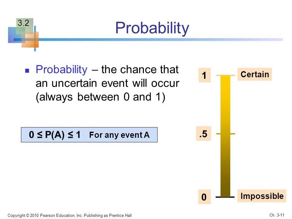 Probability 3.2. Probability – the chance that an uncertain event will occur (always between 0 and 1)