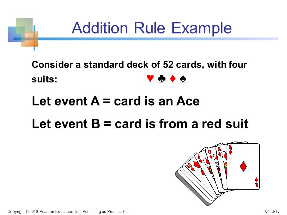 Addition Rule Example Let event A = card is an Ace