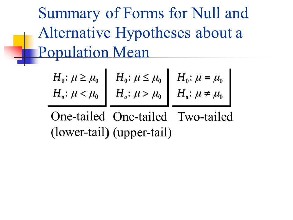 statistics and null hypothesis Inherent to classical statistical models and null statistical hypotheses  furthermore  statistical models2 and null hypotheses, see sections 2 and 3  section 4.