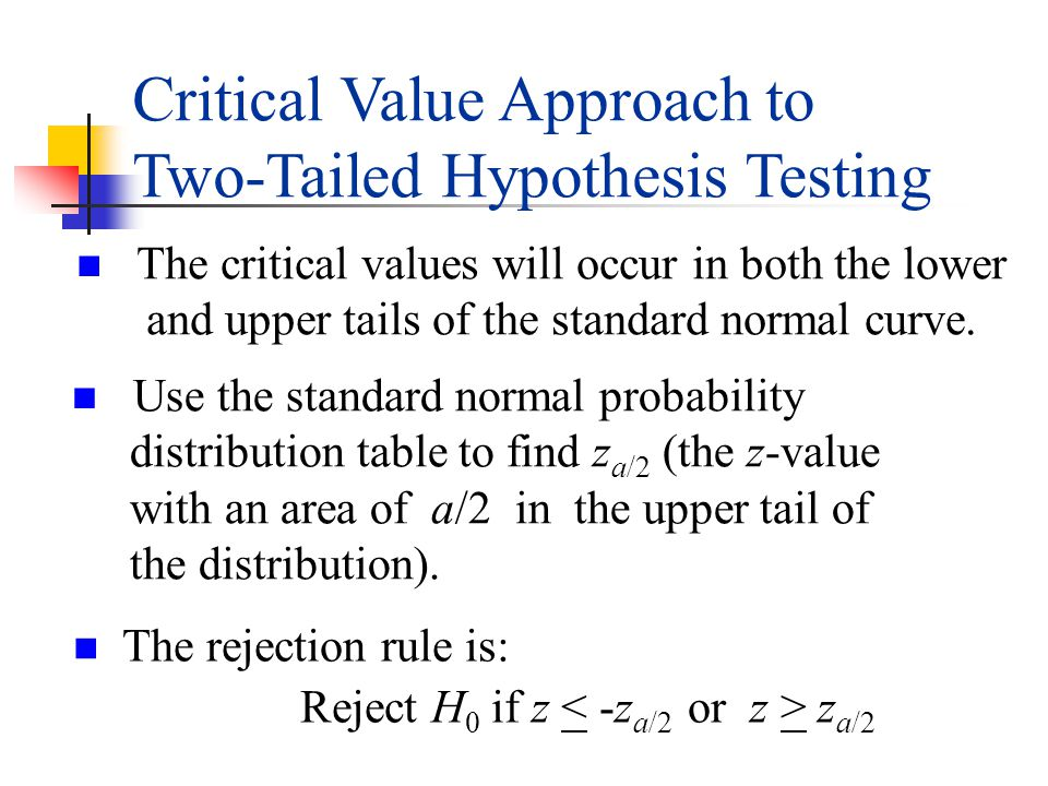 hypothesis standard deviation and critical value The t-distribution as a family of sampling distributions critical t-values standard deviation for the values critical t-value, then the null hypothesis.