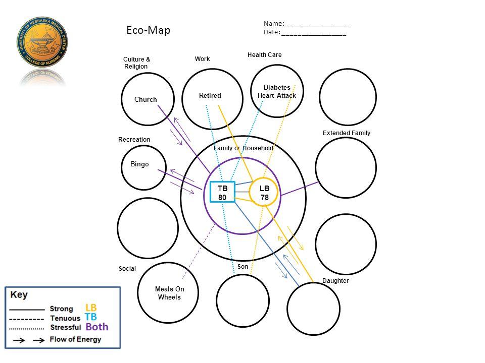 eco health center