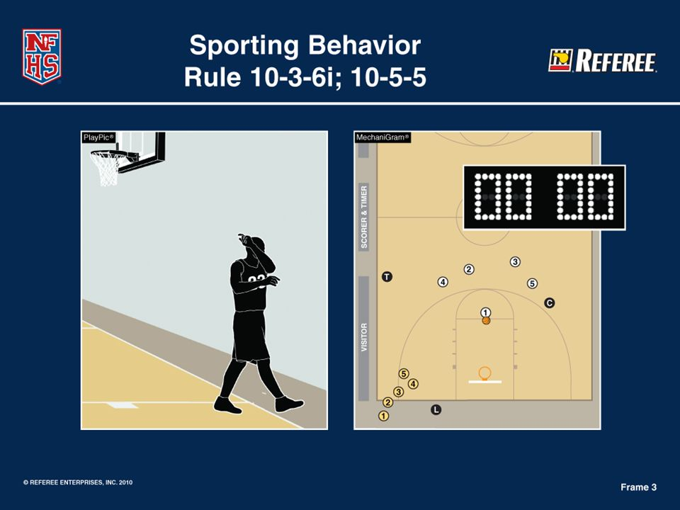 10.3.6 SITUATION: With 4 minutes remaining in the second quarter, B1 commits his/her third foul against airborne shooter A1; the try is unsuccessful. Team B's coach immediately sends B6 to the scorer's table to replace B1 after A1's first free-throw. B1's replacement may not enter the game until after A1's first free throw. B1, disgusted with the official's call and realizing he/she will soon leave the game, goes and sits on the end of Team B's bench just after the official reports the foul. RULING: B1 is assessed an unsporting technical foul for leaving the court for an unauthorized reason to demonstrate disgust. A1 will attempt the two shooting-foul free throws followed by any Team A member attempting the two free throws for the technical foul. (10-3-6i; 3-3-2)