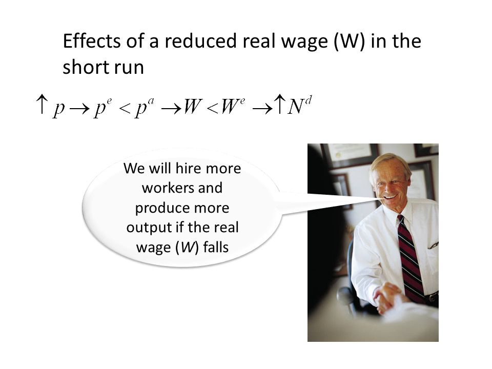Effects of a reduced real wage (W) in the short run