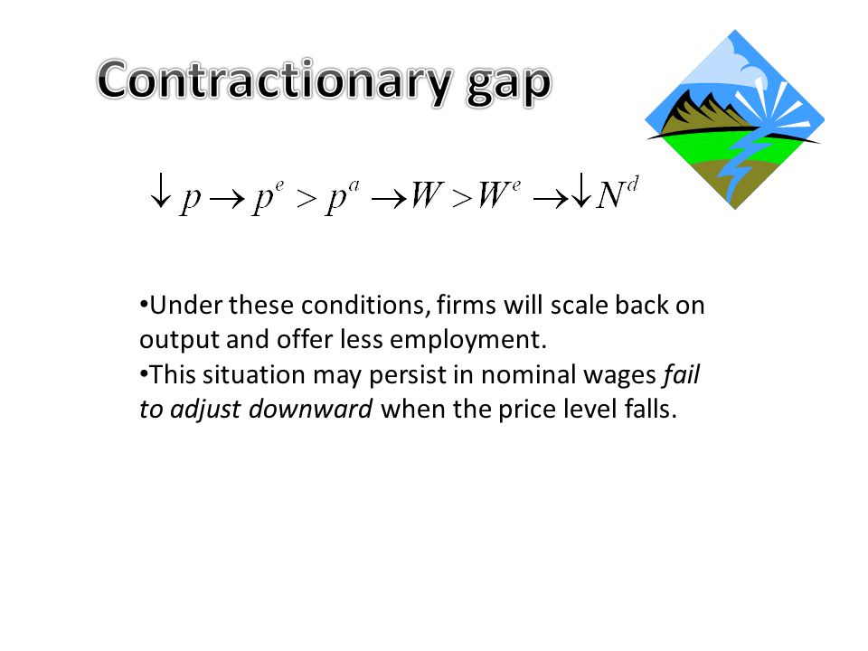 Contractionary gap Under these conditions, firms will scale back on output and offer less employment.