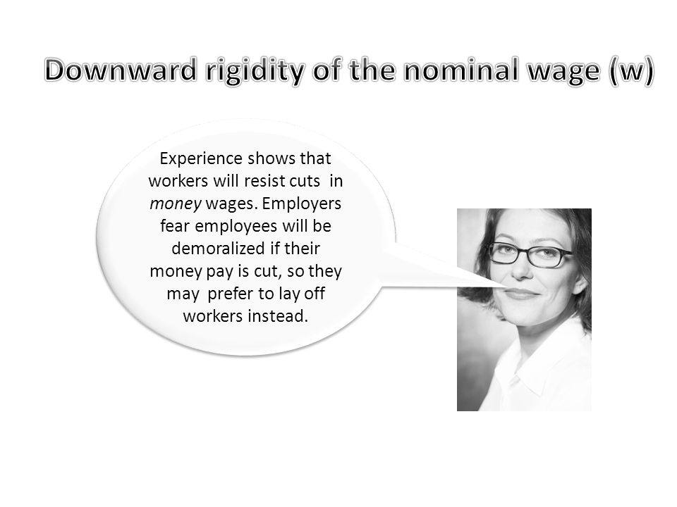 Downward rigidity of the nominal wage (w)