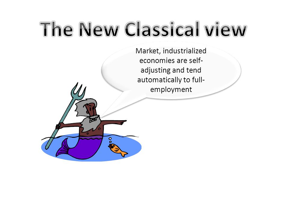 The New Classical view Market, industrialized economies are self-adjusting and tend automatically to full-employment.