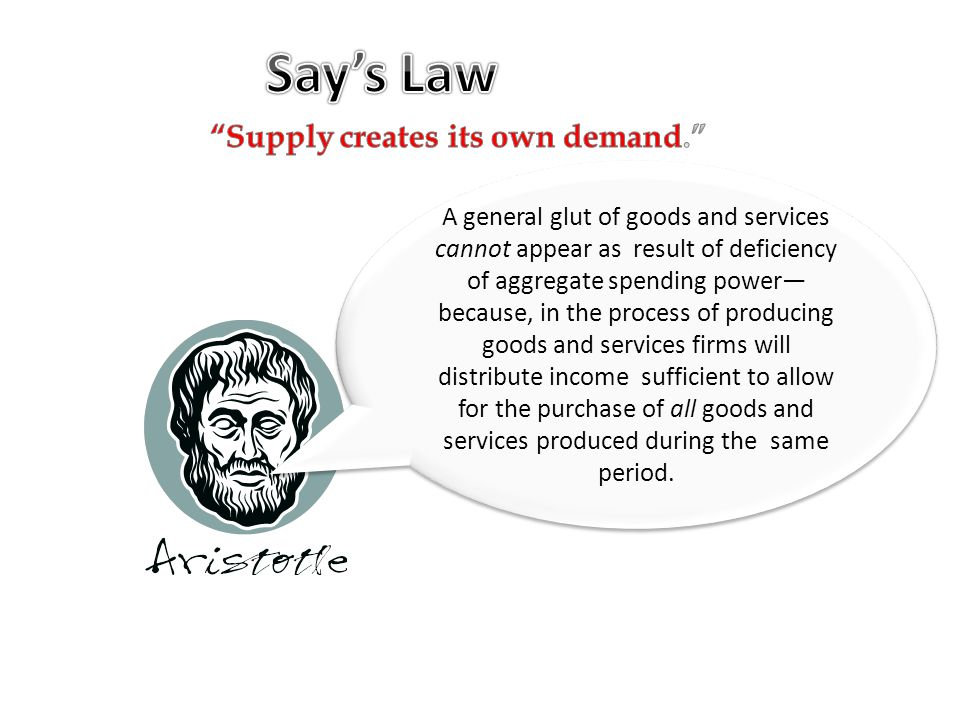 Say's Law Supply creates its own demand.