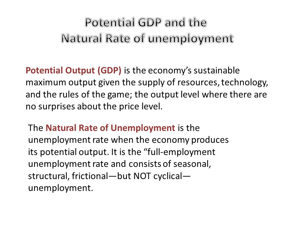 Potential GDP and the Natural Rate of unemployment