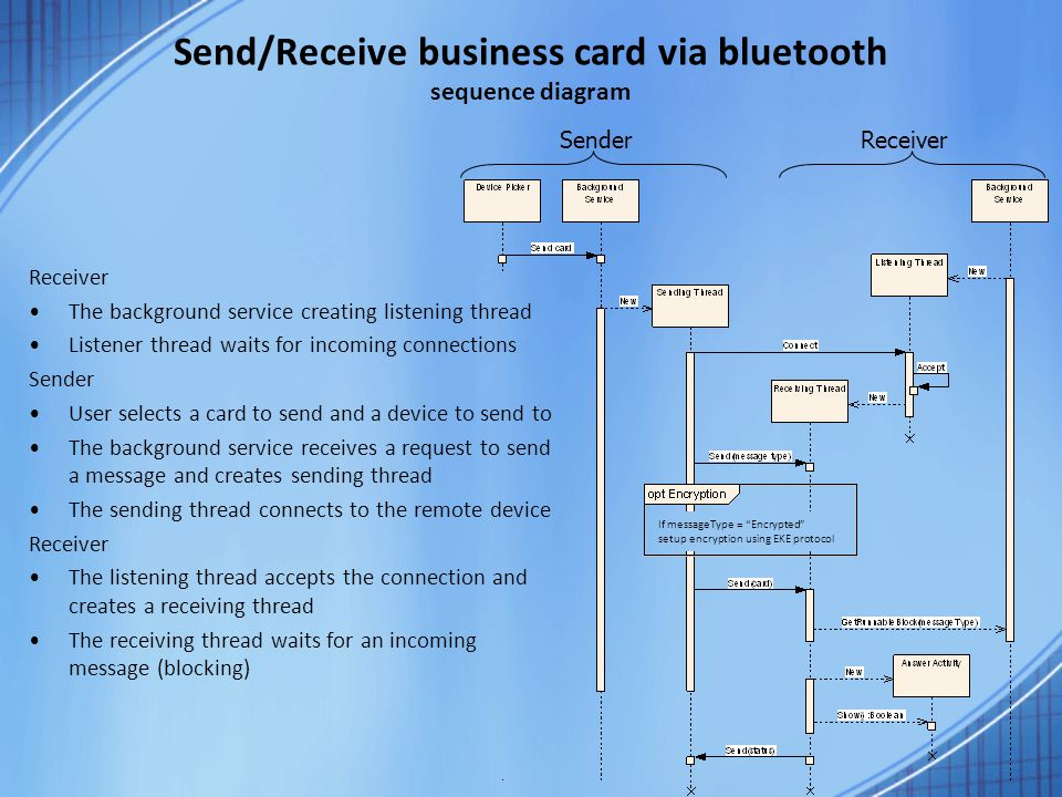 Business cards application for android final presentation ppt sendreceive business card via bluetooth sequence diagram colourmoves