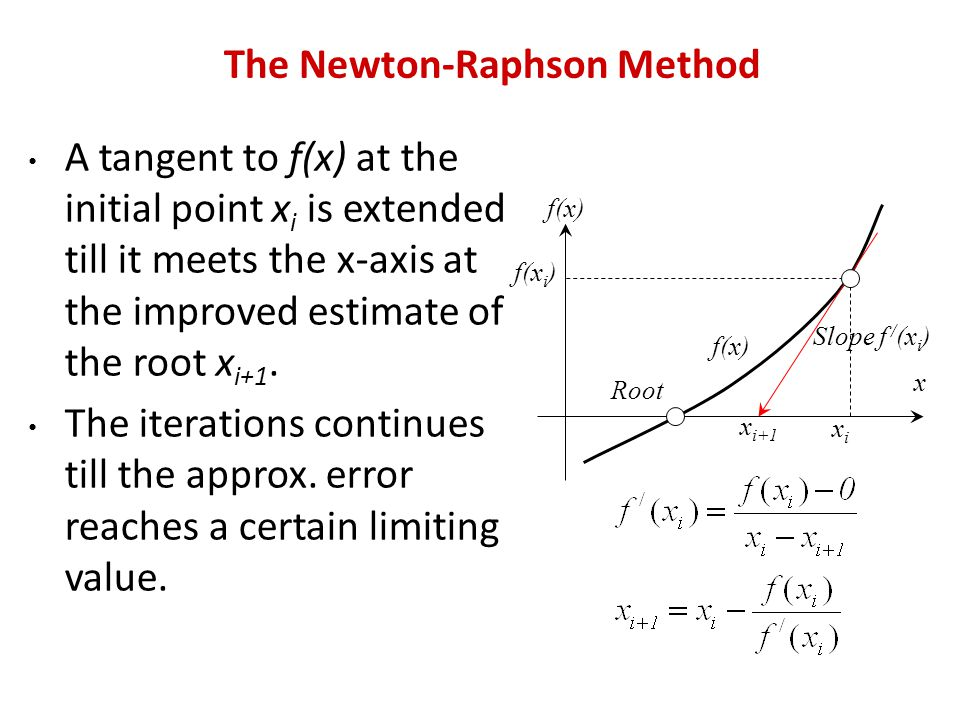 The Newton-Raphson Method