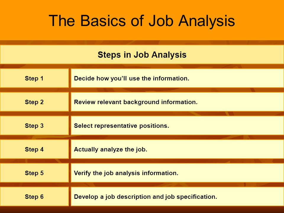 Chapter  Job Analysis Discuss The Nature Of Job Analysis Including