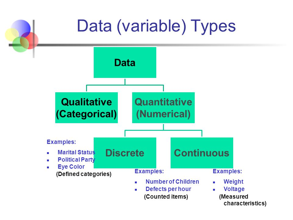 how to tell if data is discrete or continuous