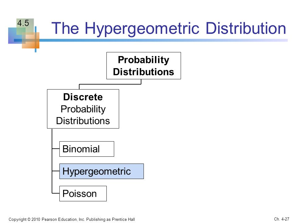 Probability Distribution: Cards, Cummulative Distribution