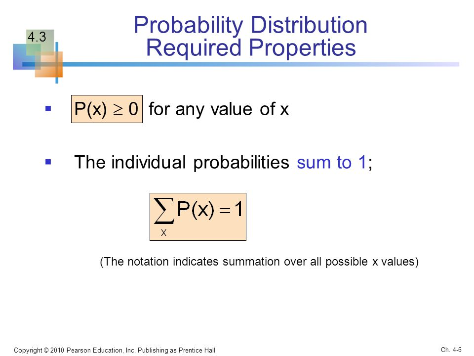 Probability Distribution Required Properties