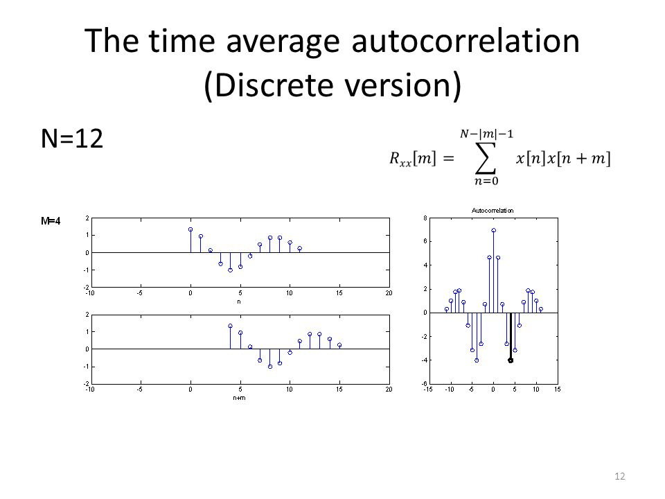 The time average autocorrelation (Discrete version)