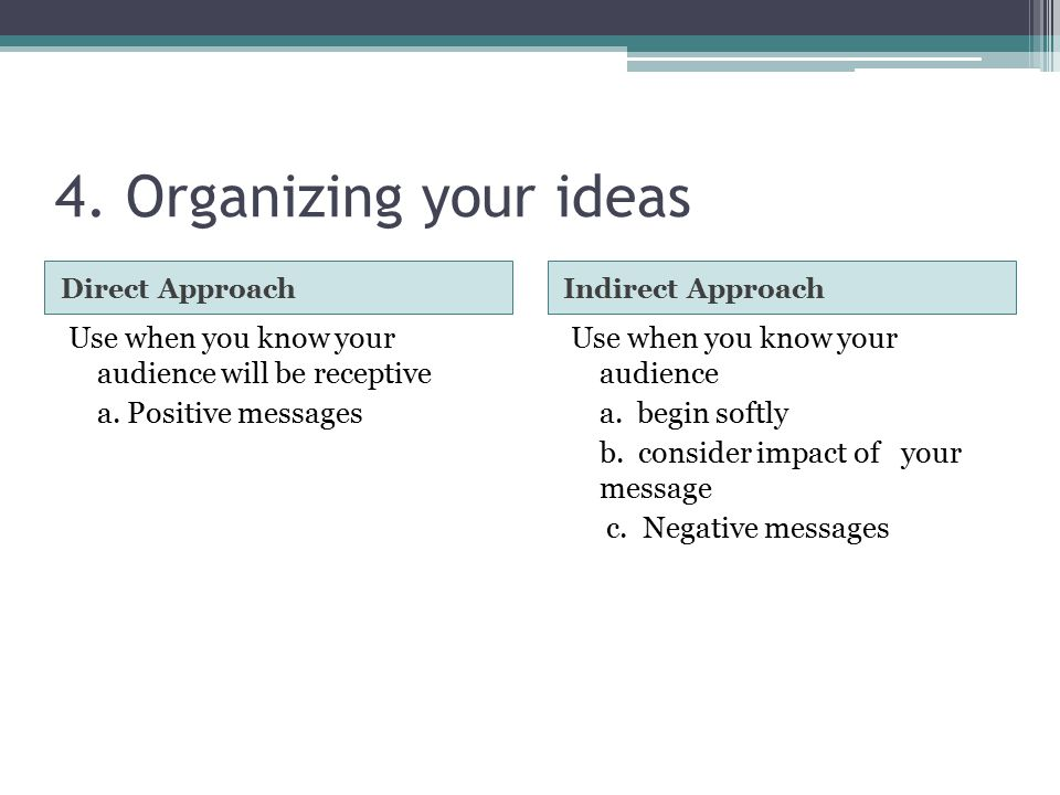 4. Organizing your ideas Direct Approach. Indirect Approach. Use when you know your audience will be receptive a. Positive messages