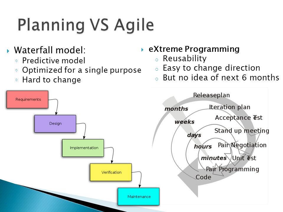 Radu poenaru ijaz ahmet ppt download for Waterfall model vs agile model