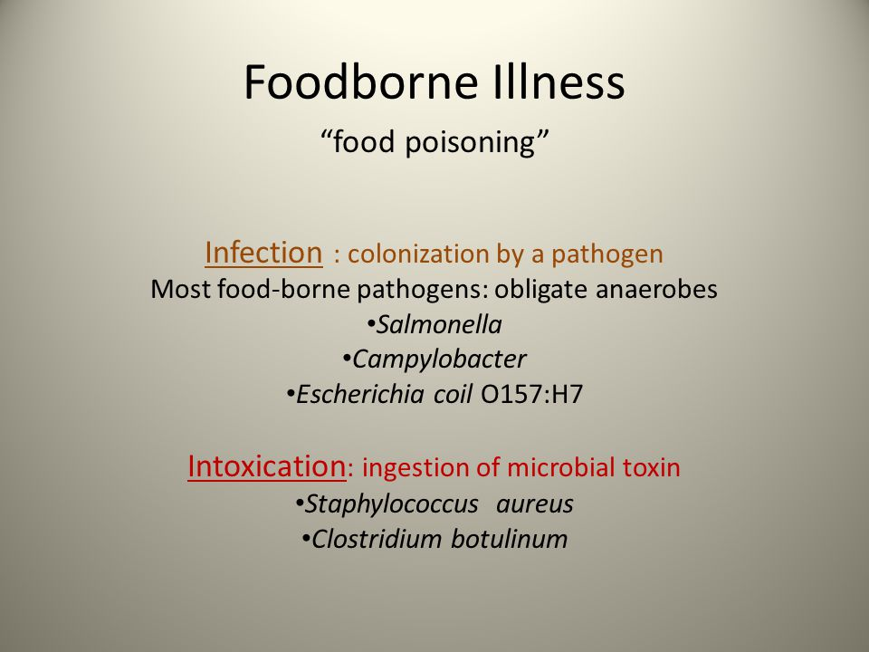 Foodborne Illness Food Poisoning  Food Poisoning Duration