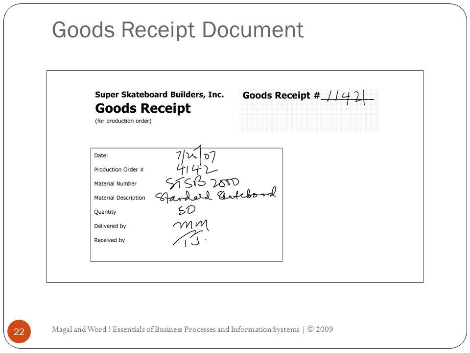 How Do I Create a Goods Receipt? — Wave Community