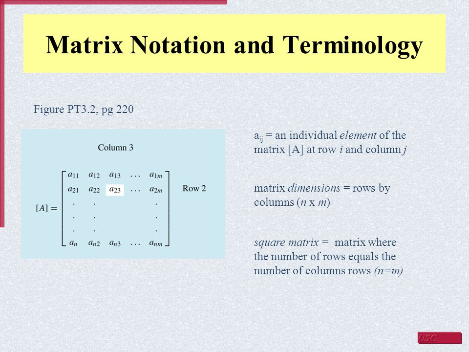 Matrix Notation and Terminology