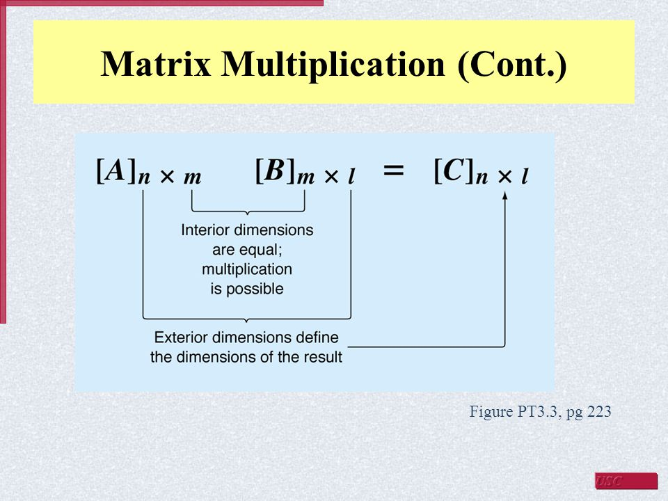 Matrix Multiplication (Cont.)